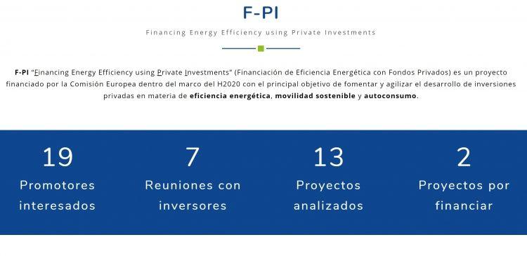 Lanzamiento web F-PI