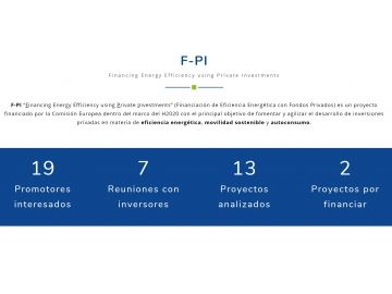 Web launch F-PI H2020
