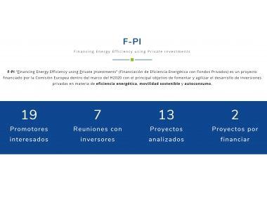 Web launch F-PI H2020