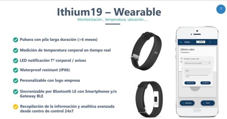GodEnigma launches Ithium19 App