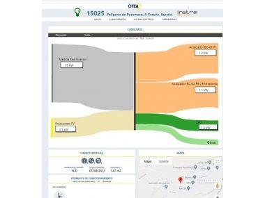 Certifica el  autoconsumo de tu instalación fotovoltaica con Ithium1000
